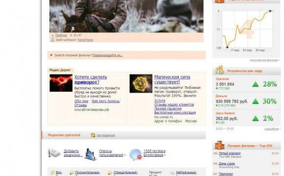 Как рекламировать свой сайт в