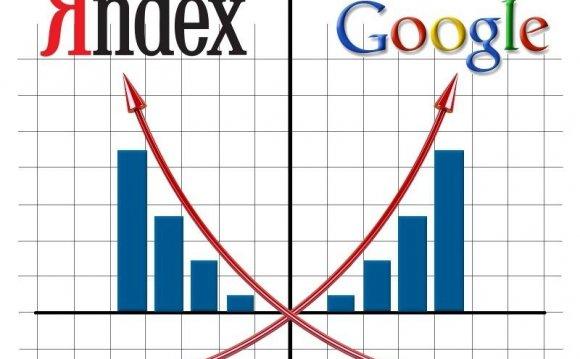 Раскрутка сайта в Yandex и